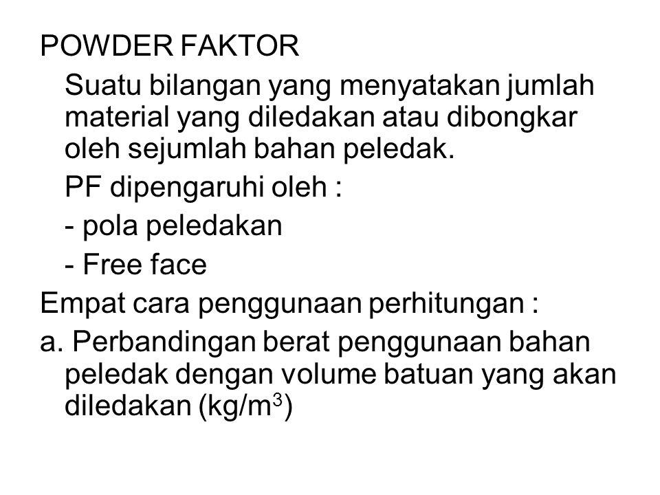 POWDER FAKTOR Suatu bilangan yang menyatakan jumlah material yang diledakan atau dibongkar oleh sejumlah bahan peledak.