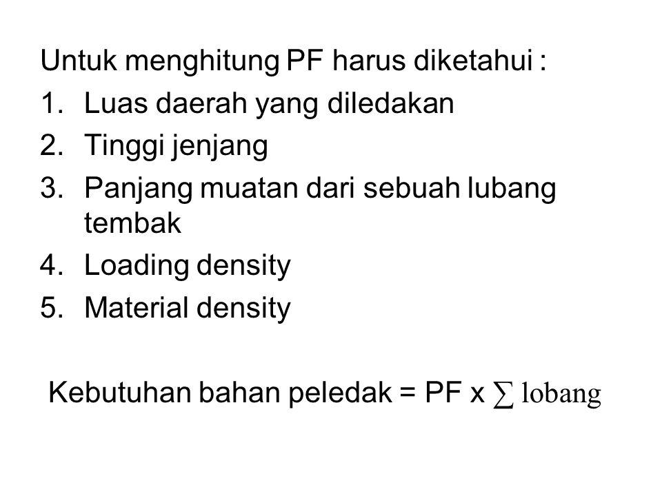 Untuk menghitung PF harus diketahui :