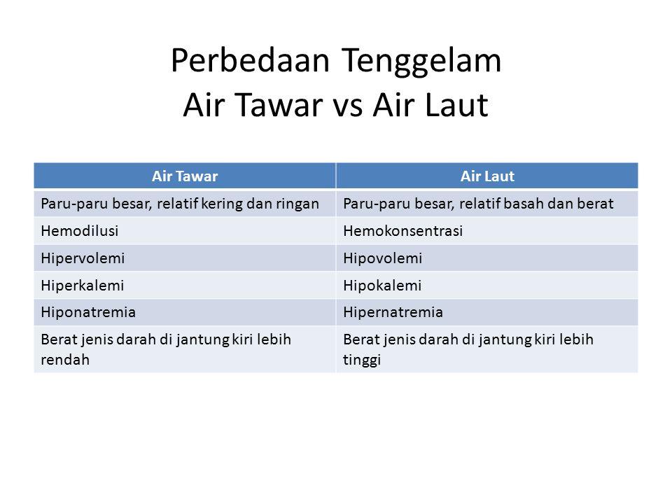 Perbedaan Tenggelam Air Tawar vs Air Laut