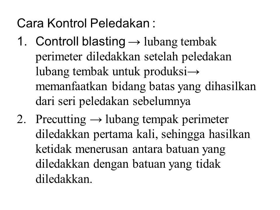 Cara Kontrol Peledakan :