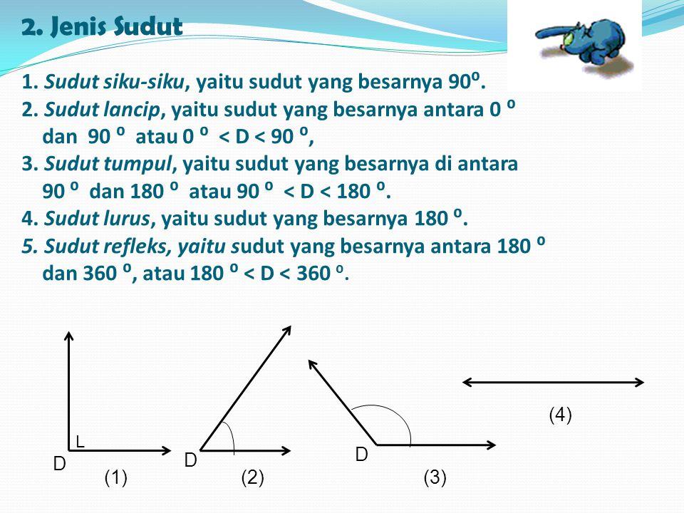 2. Jenis Sudut 1. Sudut siku-siku, yaitu sudut yang besarnya 90⁰. 2