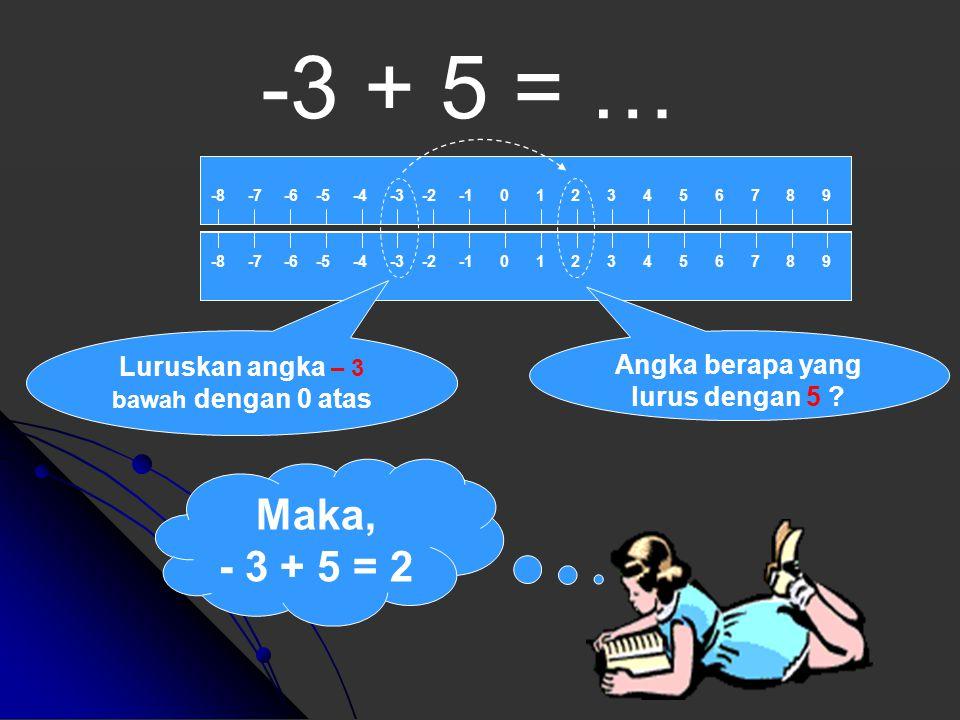 -3 + 5 = … Maka, - 3 + 5 = 2 Luruskan angka – 3 bawah dengan 0 atas