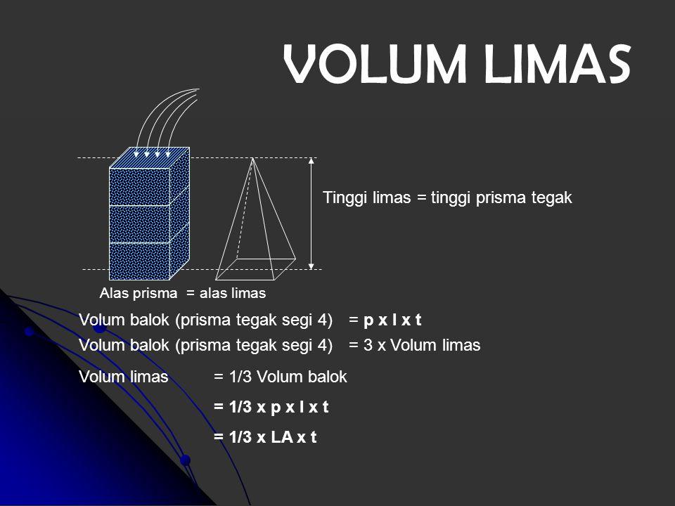 VOLUM LIMAS Tinggi limas = tinggi prisma tegak