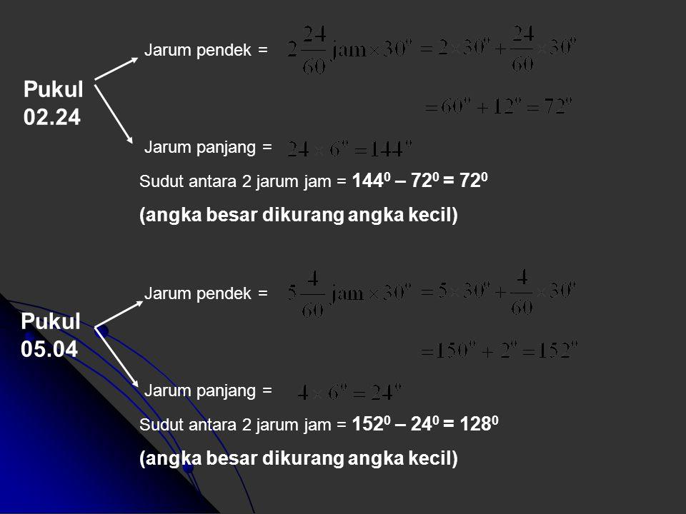 Pukul 02.24 Pukul 05.04 (angka besar dikurang angka kecil)