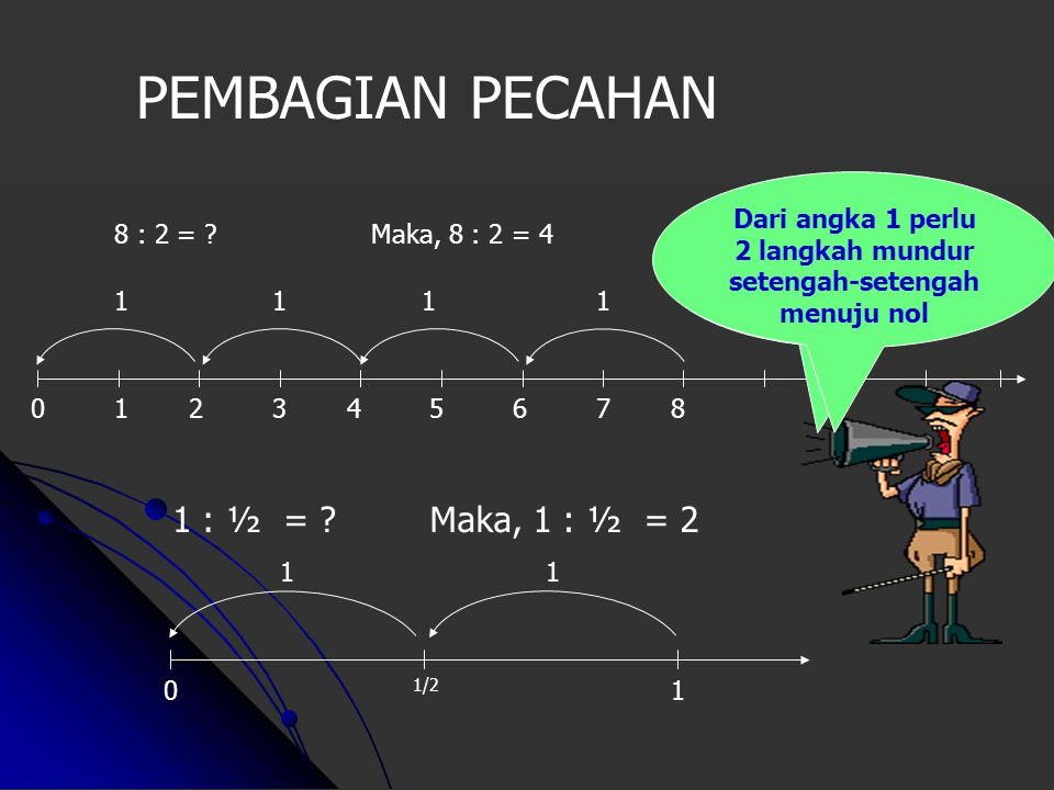 PEMBAGIAN PECAHAN 1 : ½ = Maka, 1 : ½ = 2