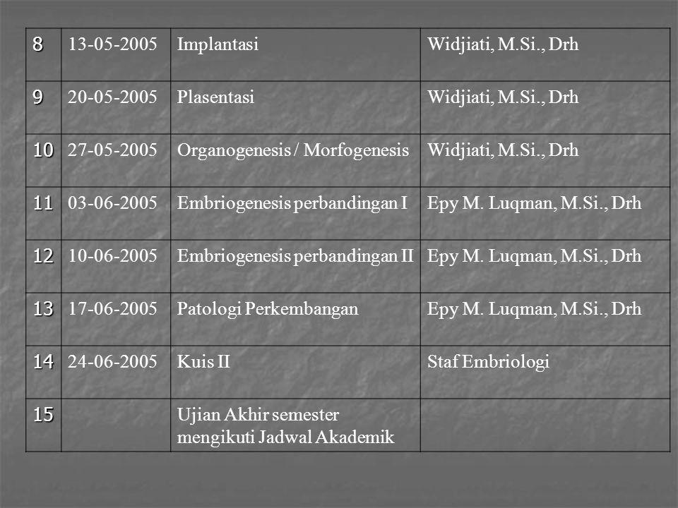 8 13-05-2005. Implantasi. Widjiati, M.Si., Drh. 9. 20-05-2005. Plasentasi. 10. 27-05-2005. Organogenesis / Morfogenesis.