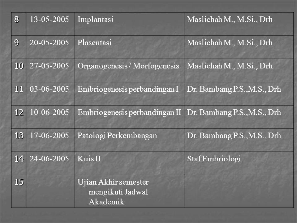 8 13-05-2005. Implantasi. Maslichah M., M.Si., Drh. 9. 20-05-2005. Plasentasi. 10. 27-05-2005.