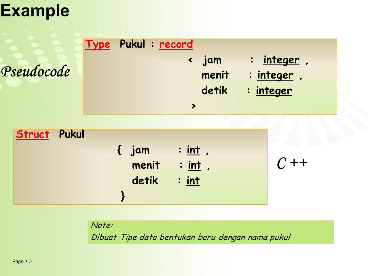 Example Pseudocode C ++ Type Pukul : record < jam : integer ,