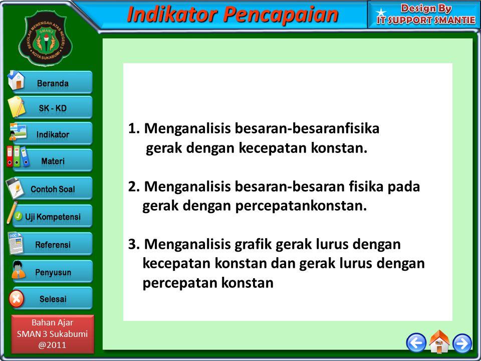 Indikator Pencapaian 1. Menganalisis besaran-besaranfisika
