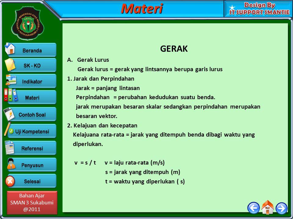 Materi GERAK A. Gerak Lurus