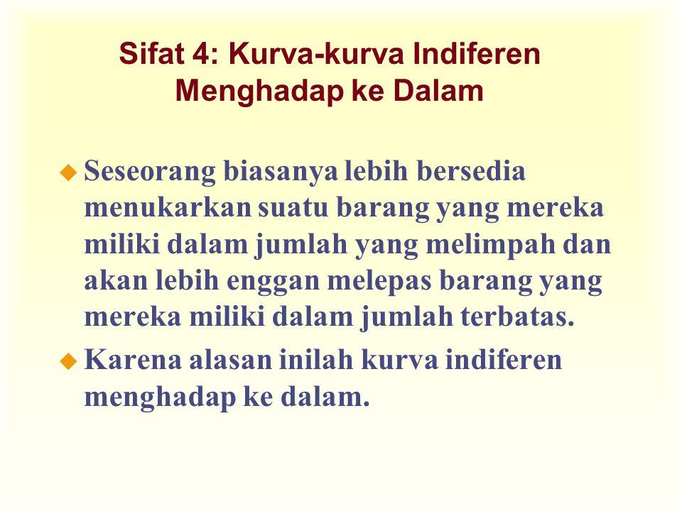 Sifat 4: Kurva-kurva Indiferen Menghadap ke Dalam