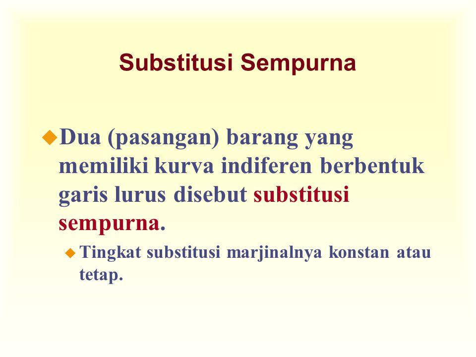 Substitusi Sempurna Dua (pasangan) barang yang memiliki kurva indiferen berbentuk garis lurus disebut substitusi sempurna.