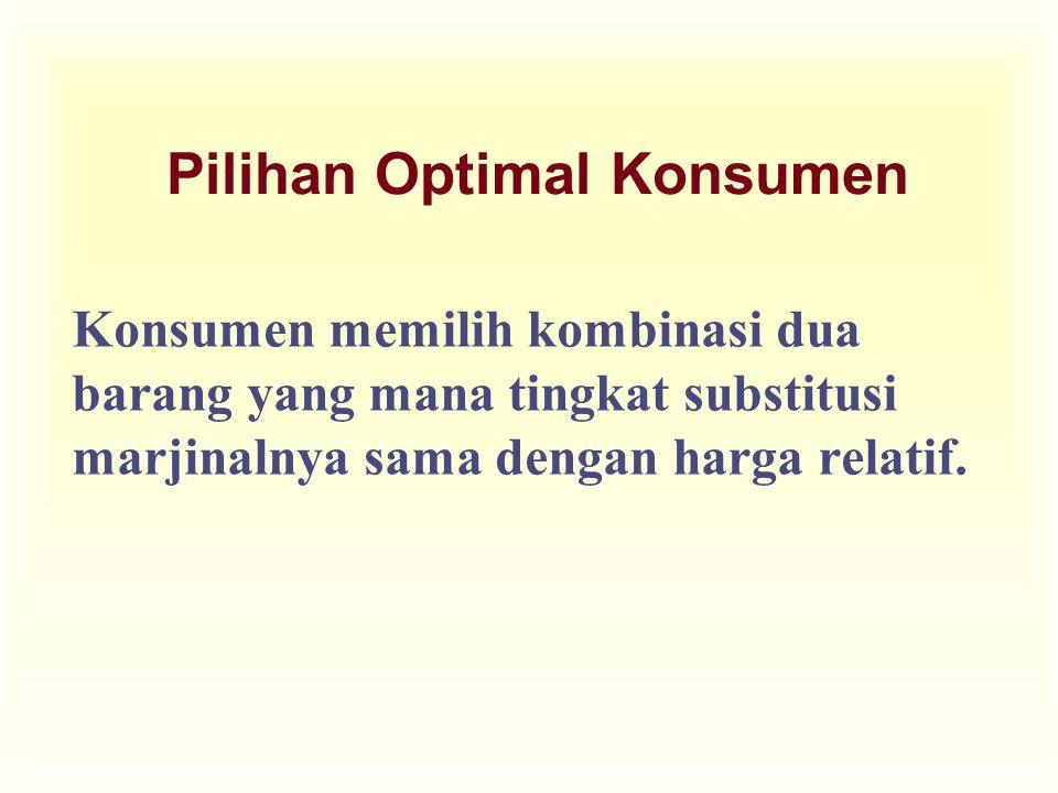 Pilihan Optimal Konsumen