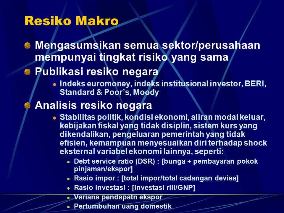 Resiko Makro Mengasumsikan semua sektor/perusahaan mempunyai tingkat risiko yang sama. Publikasi resiko negara.