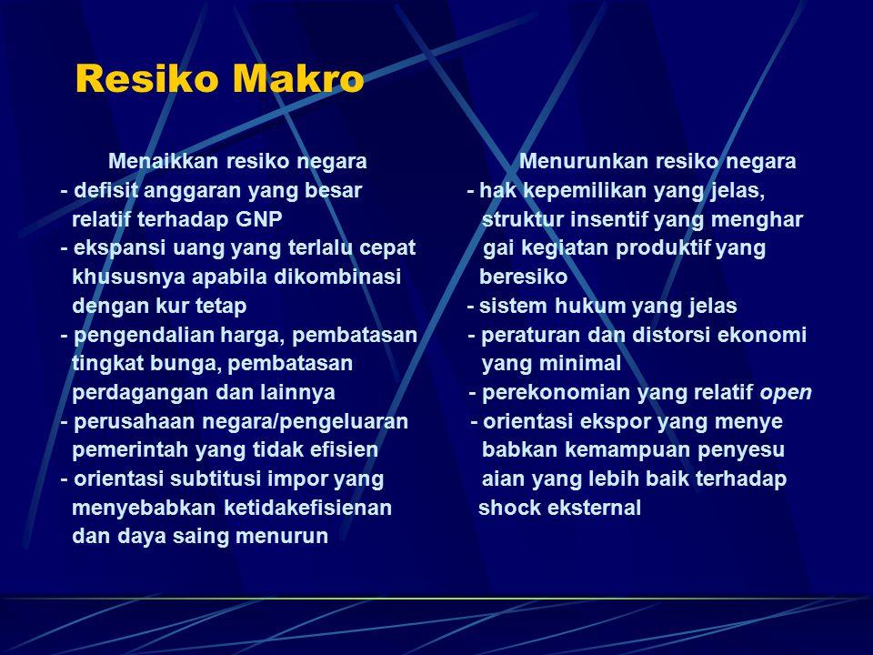 Resiko Makro Menaikkan resiko negara Menurunkan resiko negara