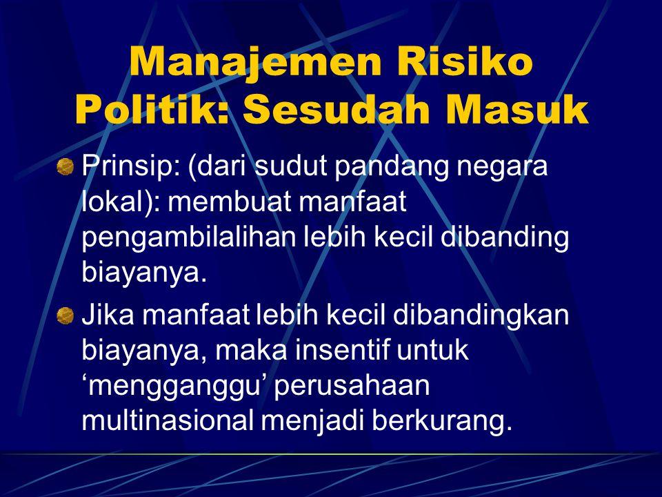 Manajemen Risiko Politik: Sesudah Masuk