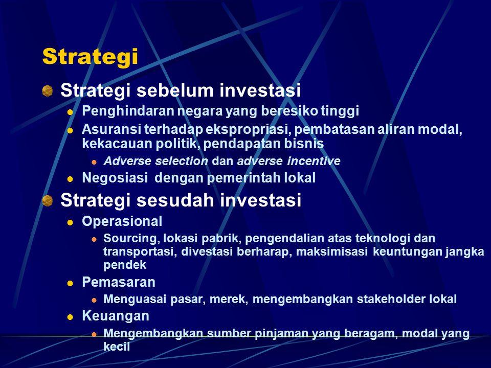 Strategi Strategi sebelum investasi Strategi sesudah investasi