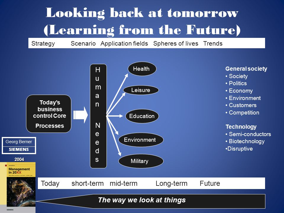 Looking back at tomorrow (Learning from the Future)