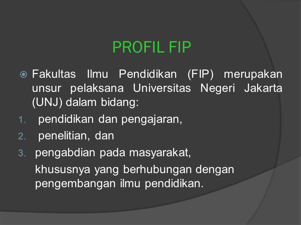 PROFIL FIP Fakultas Ilmu Pendidikan (FIP) merupakan unsur pelaksana Universitas Negeri Jakarta (UNJ) dalam bidang: