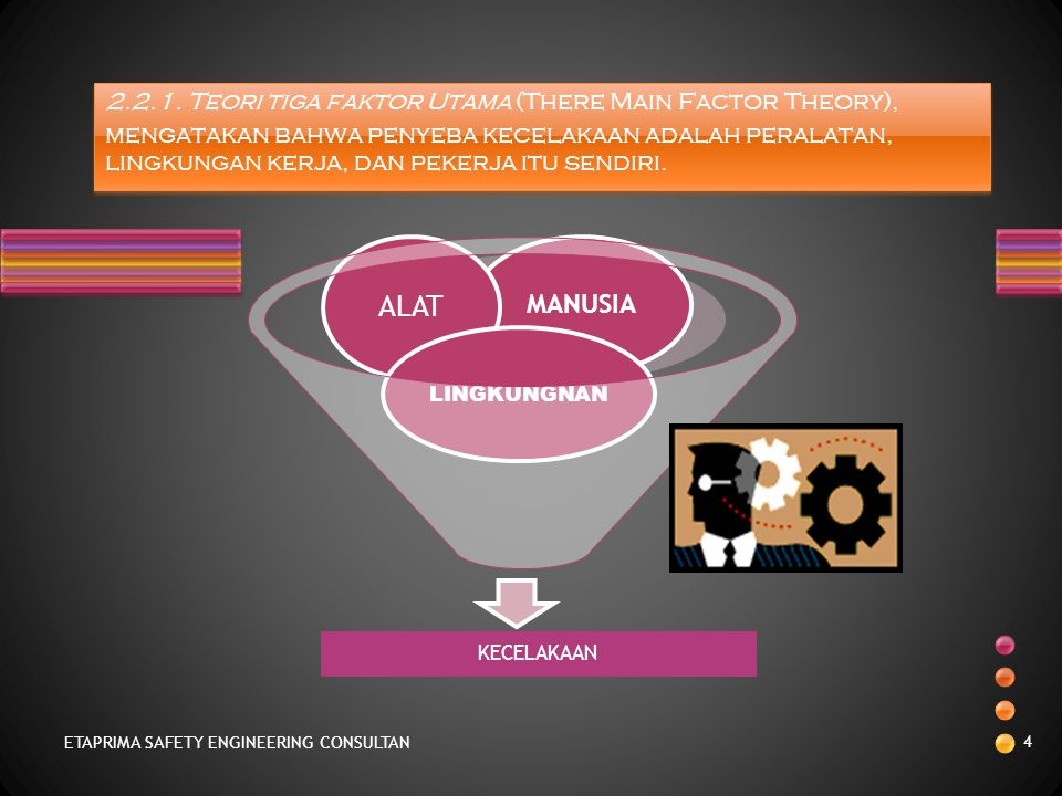 2.2.1. Teori tiga faktor Utama (There Main Factor Theory),