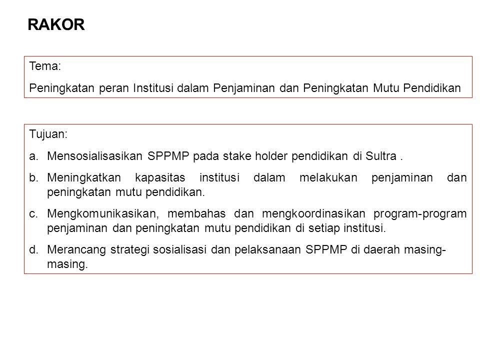 RAKOR Tema: Peningkatan peran Institusi dalam Penjaminan dan Peningkatan Mutu Pendidikan. Tujuan: