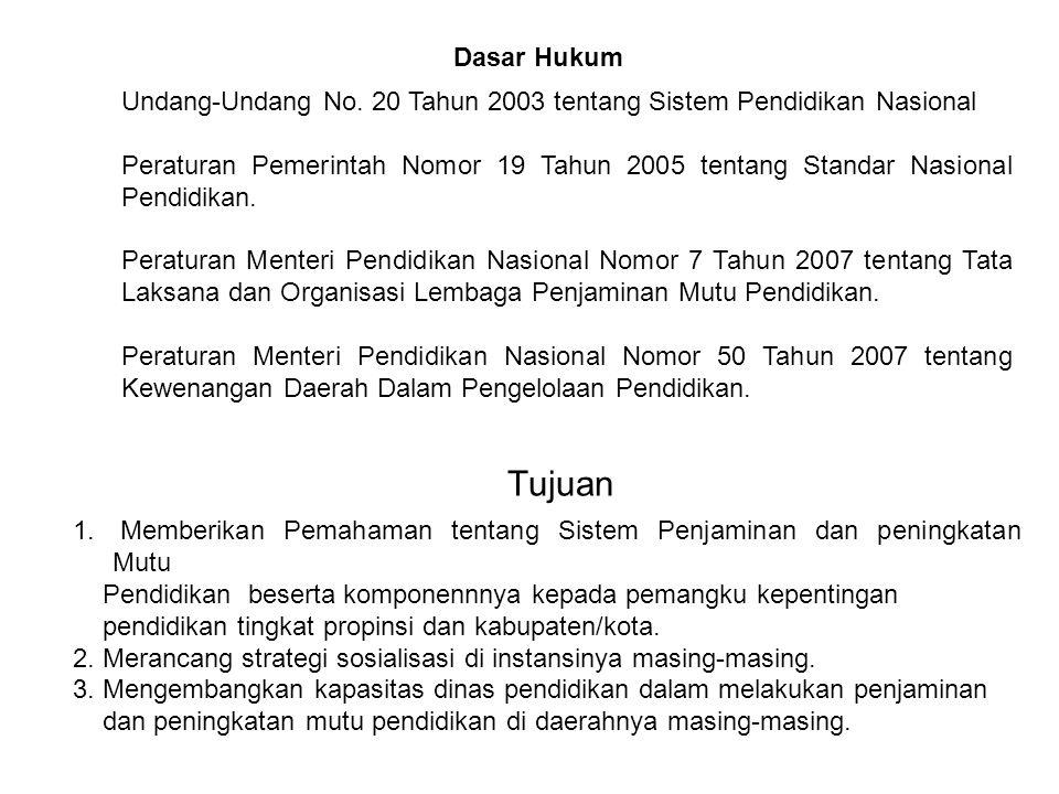 Dasar Hukum Undang-Undang No. 20 Tahun 2003 tentang Sistem Pendidikan Nasional.