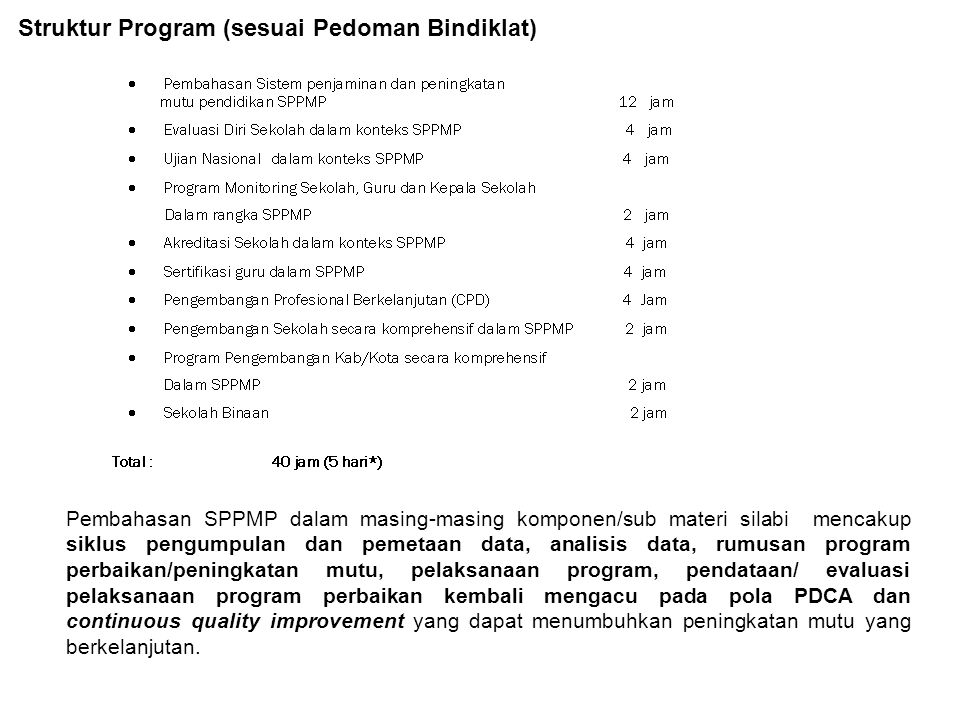 Struktur Program (sesuai Pedoman Bindiklat)