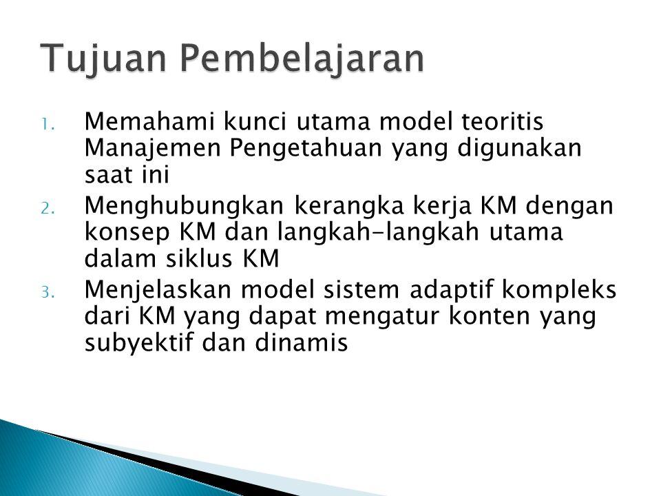 Tujuan Pembelajaran Memahami kunci utama model teoritis Manajemen Pengetahuan yang digunakan saat ini.