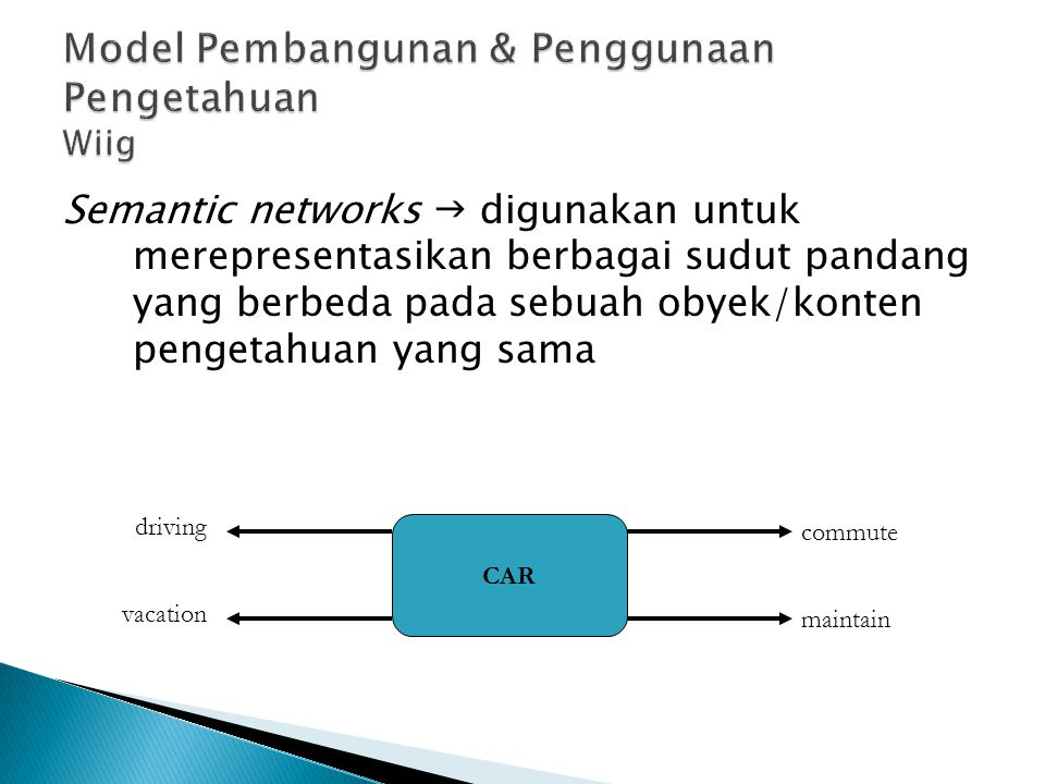 Model Pembangunan & Penggunaan Pengetahuan Wiig