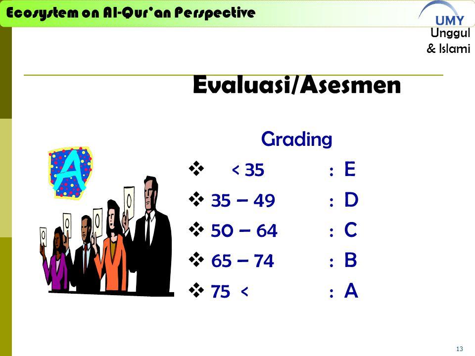 Evaluasi/Asesmen Grading < 35 : E 35 – 49 : D 50 – 64 : C