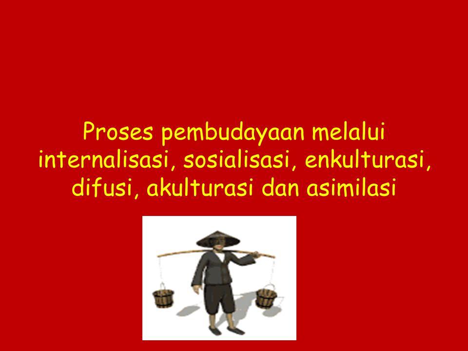 Proses pembudayaan melalui internalisasi, sosialisasi, enkulturasi, difusi, akulturasi dan asimilasi
