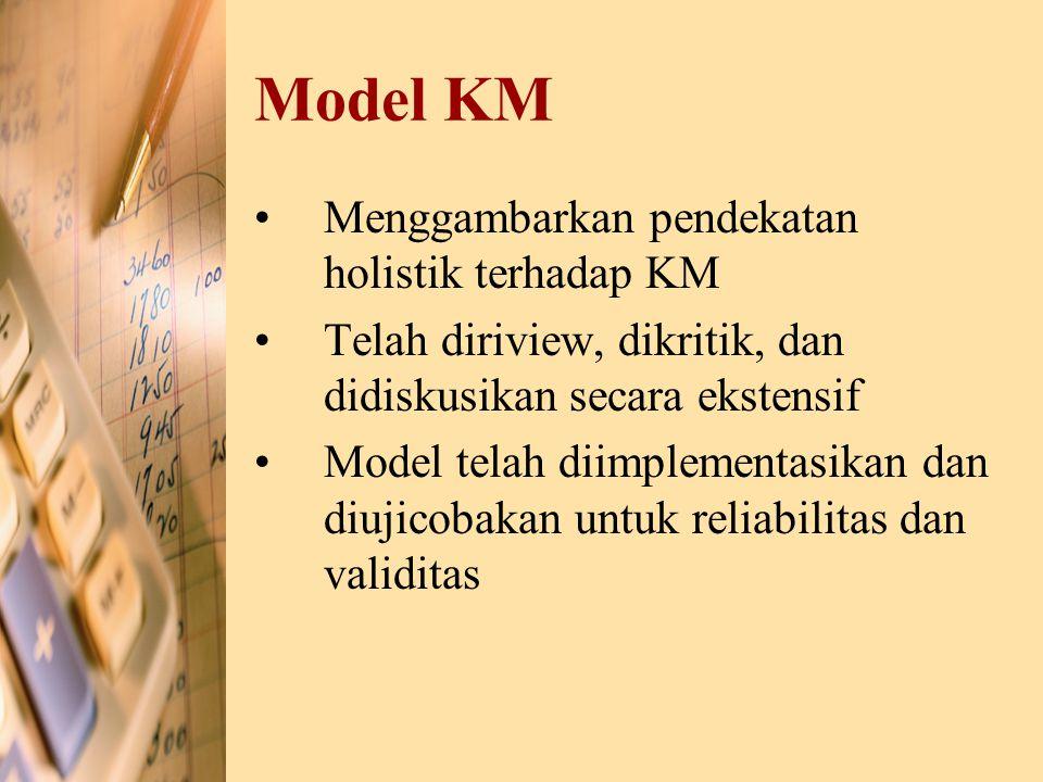 Model KM Menggambarkan pendekatan holistik terhadap KM