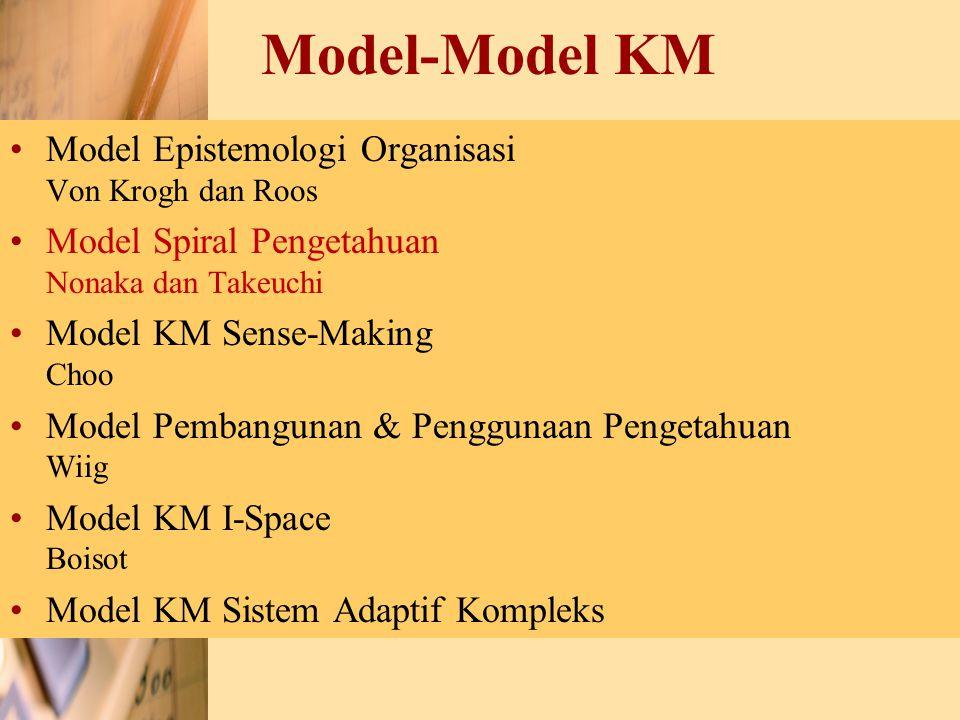 Model-Model KM Model Epistemologi Organisasi Von Krogh dan Roos