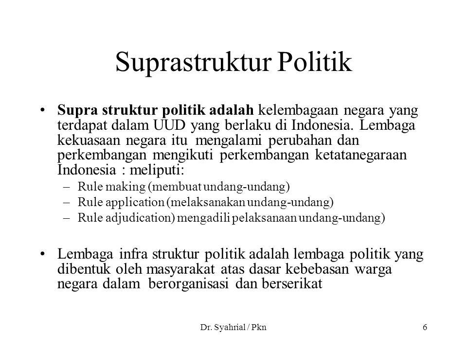 Suprastruktur Politik
