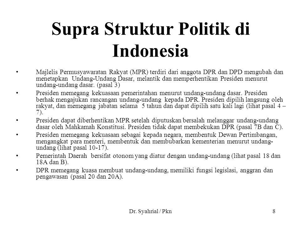 Supra Struktur Politik di Indonesia