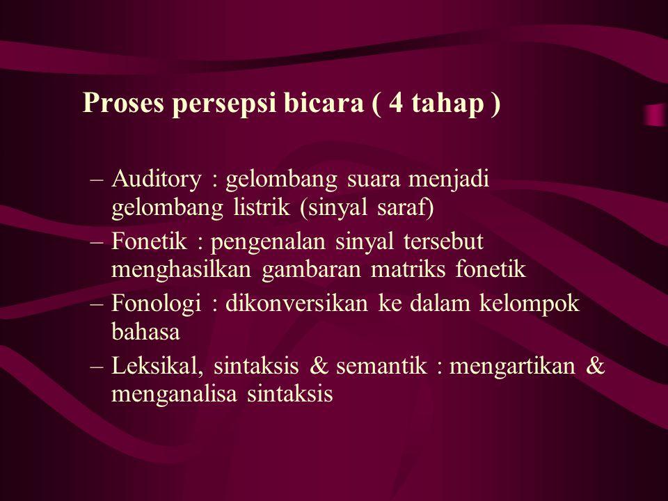 Proses persepsi bicara ( 4 tahap )