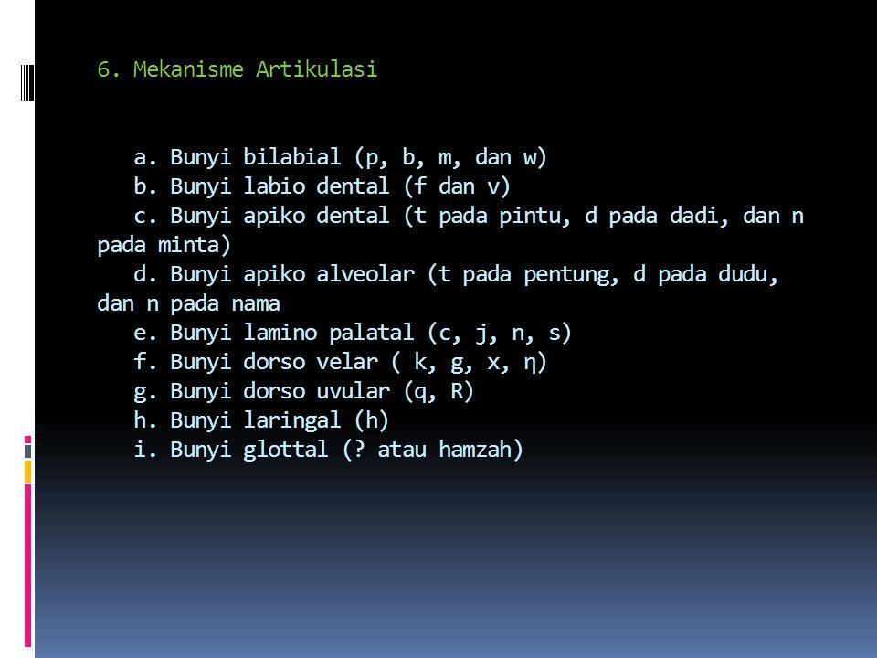 6. Mekanisme Artikulasi a. Bunyi bilabial (p, b, m, dan w) b