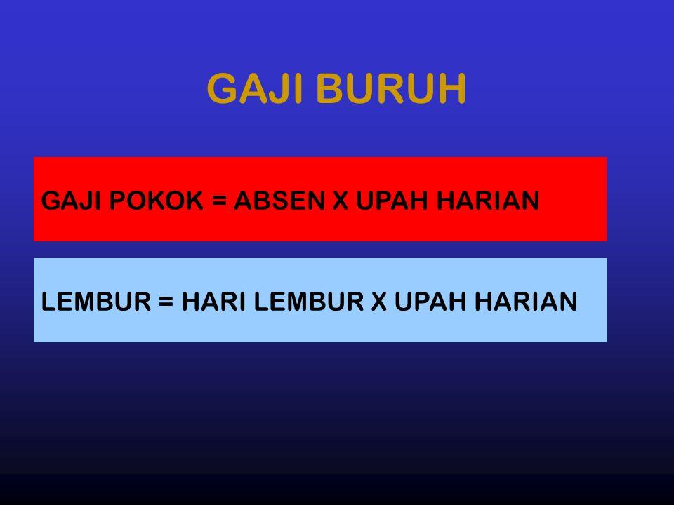 GAJI BURUH GAJI POKOK = ABSEN X UPAH HARIAN