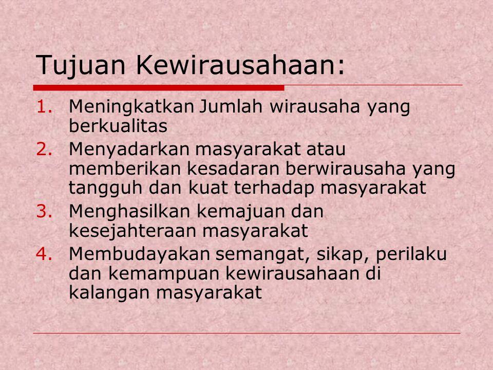 Tujuan Kewirausahaan: