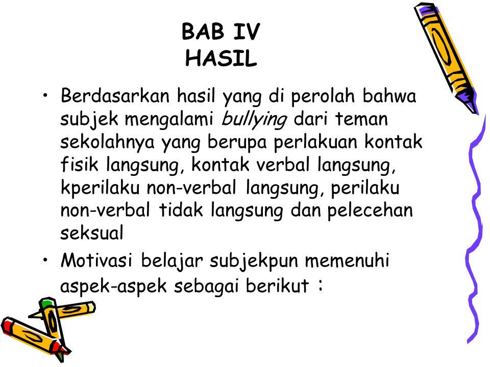BAB IV HASIL