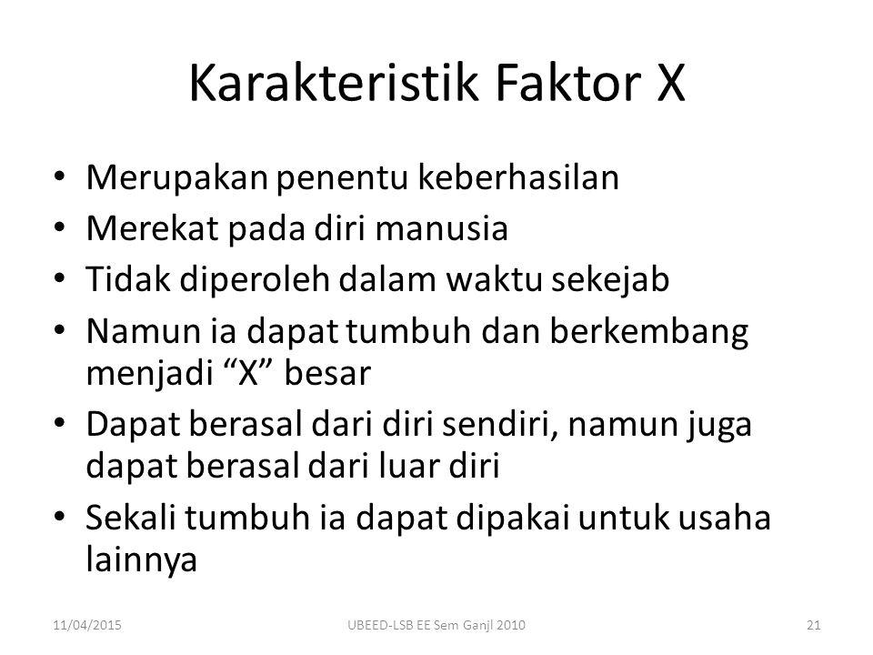 Karakteristik Faktor X