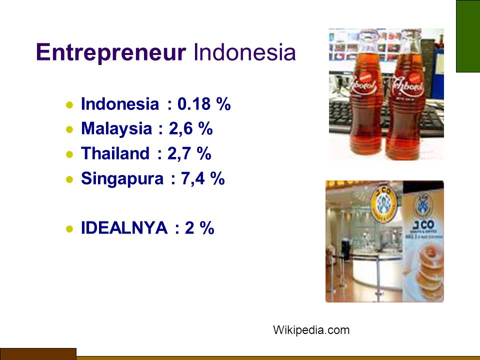 Entrepreneur Indonesia