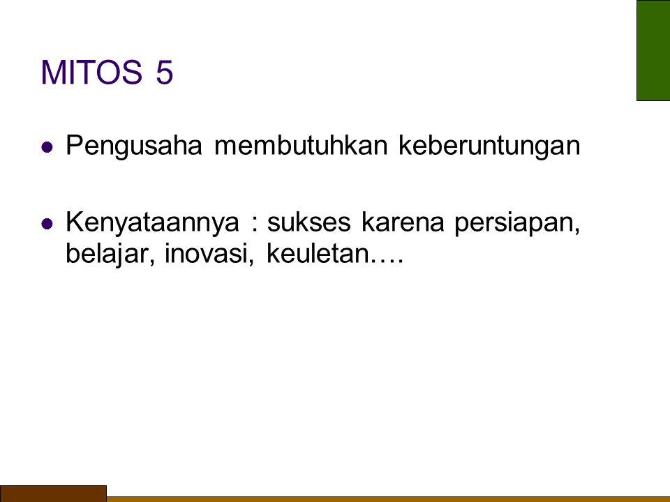 MITOS 5 Pengusaha membutuhkan keberuntungan