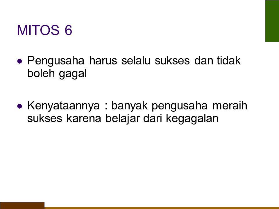 MITOS 6 Pengusaha harus selalu sukses dan tidak boleh gagal