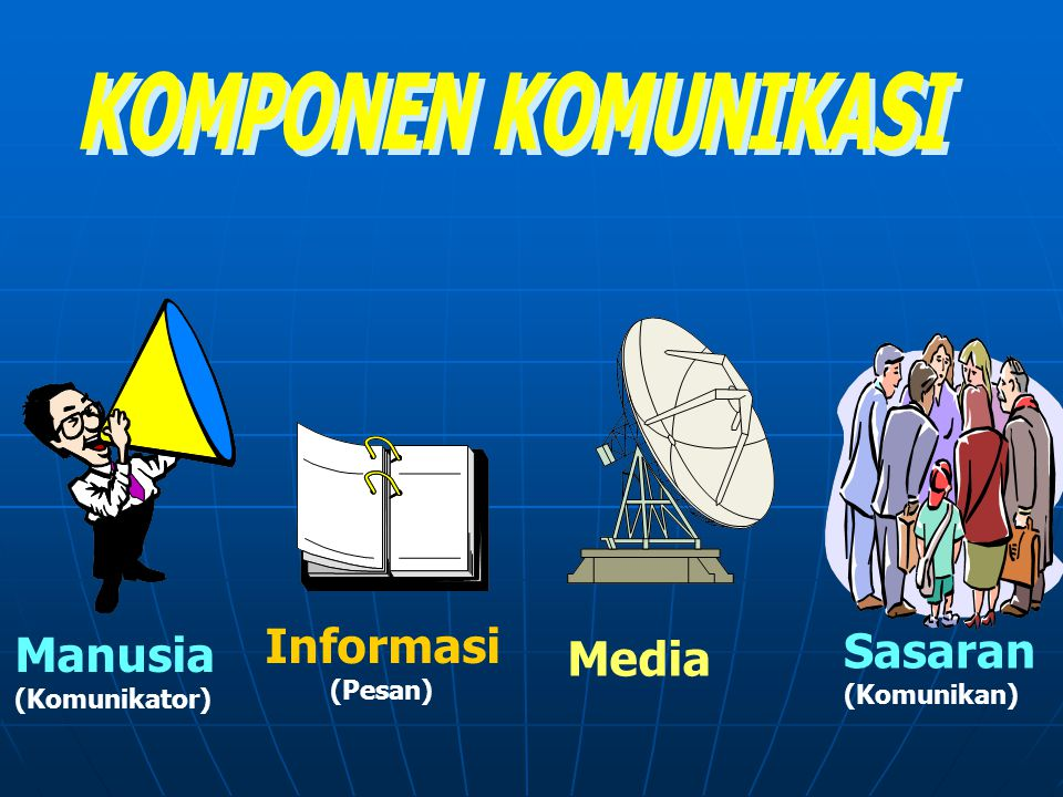 KOMPONEN KOMUNIKASI Informasi Sasaran Manusia Media (Pesan)