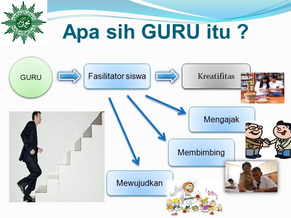 Apa sih GURU itu Fasilitator siswa Kreatifitas Mengajak Membimbing