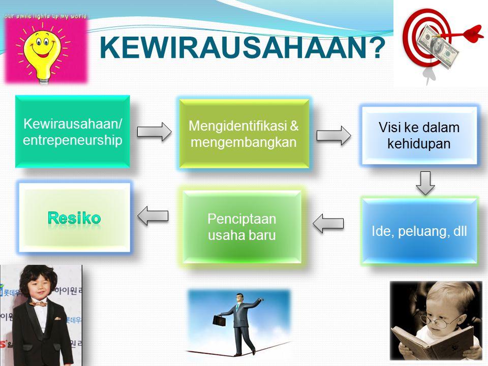 KEWIRAUSAHAAN Resiko Kewirausahaan/entrepeneurship