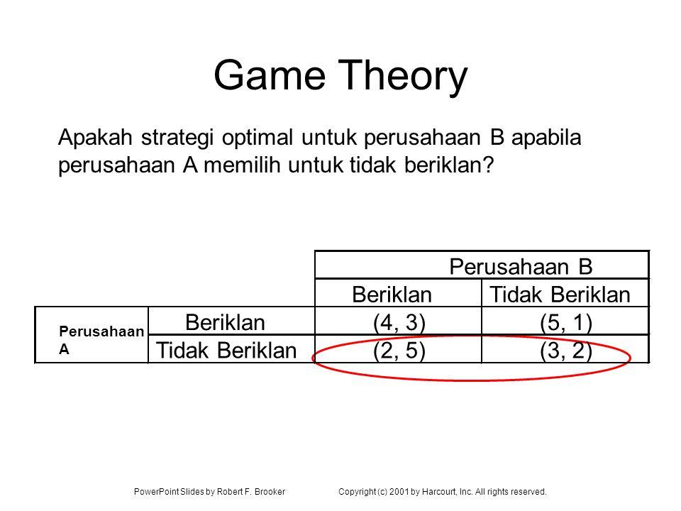 Game Theory Apakah strategi optimal untuk perusahaan B apabila perusahaan A memilih untuk tidak beriklan