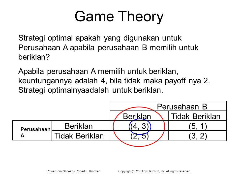 Game Theory Strategi optimal apakah yang digunakan untuk Perusahaan A apabila perusahaan B memilih untuk beriklan