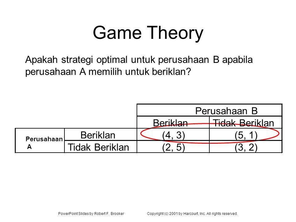 Game Theory Apakah strategi optimal untuk perusahaan B apabila perusahaan A memilih untuk beriklan